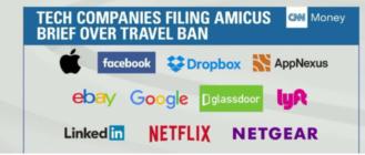 Company Response - Travel Ban